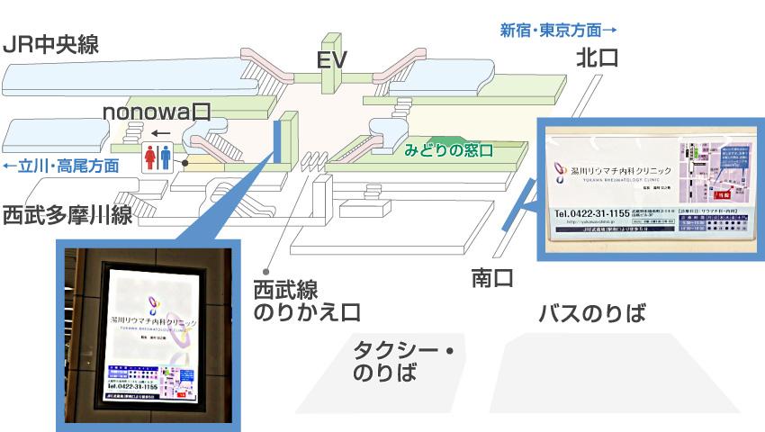武蔵境駅構内